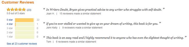 amazon reviews writing books